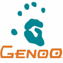 Genoo Marketing Automation