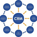 TopBuilder construction CRM
