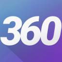 RealOffice360™ CRM