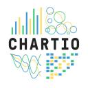 Chartio Icon