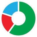 Kurtosys Icon